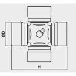 Крестовины: размеры, маркировка, применяемость